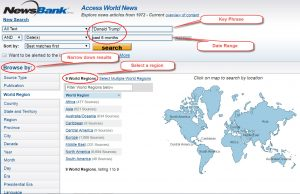 Access World News search screen with annotations
