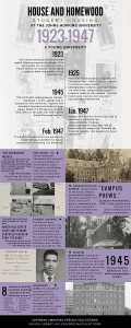 A lavender poster, which is one of four posters featuring the history of student housing at Johns Hopkins University, designed by Freshman Fellow Faith Terry.